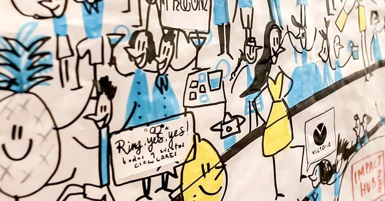 Graphic facilitation for Sustainable Fashion Show supporting SDG 12