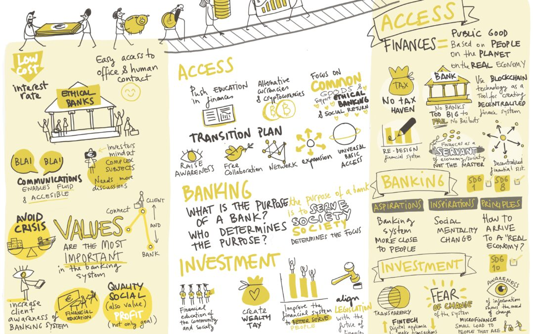 What is graphic facilitation?